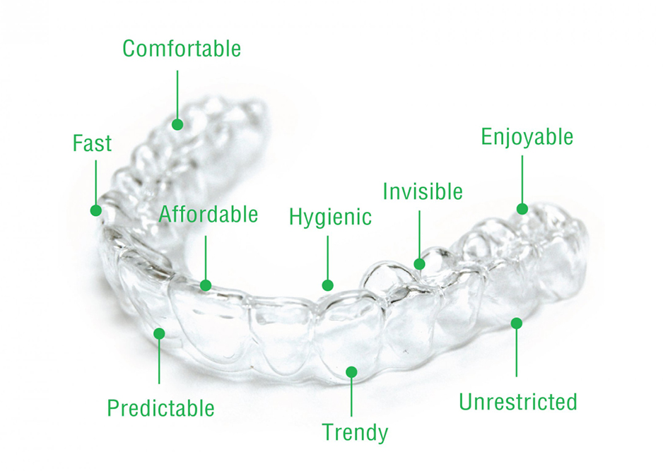 Clear Aligners Skegness